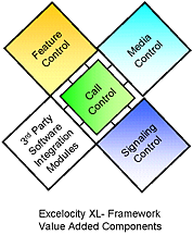Image of Excelocity XL-Framework